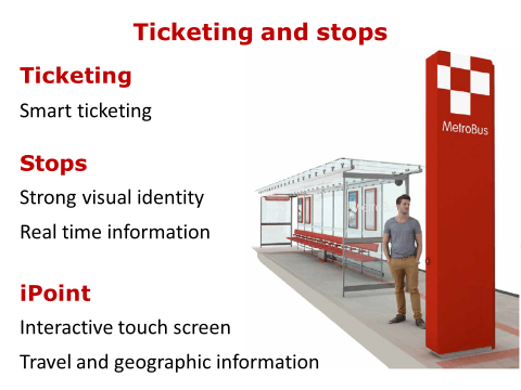 ticketing and stops graphic